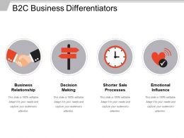 B2c Business Differentiators
