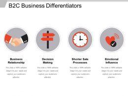 B2c Business Differentiators