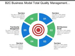 B2c Business Model Total Quality Management Marketing Brand