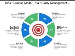 B2c Business Model Total Quality Management Marketing Brand