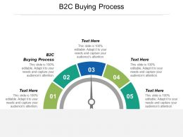 B2C Buying Process Ppt Powerpoint Presentation Pictures Aids Cpb