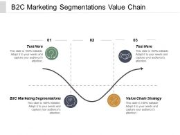 B2c Marketing Segmentations Value Chain Strategy Digital Marketing Cpb