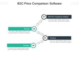 B2C Price Comparison Software Ppt Powerpoint Presentation Visual Aids Infographics Cpb