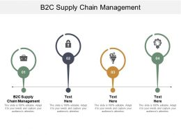 B2C Supply Chain Management Ppt Powerpoint Presentation Icon Deck Cpb