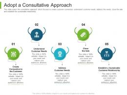 B To B Marketing Adopt A Consultative Approach Ppt Powerpoint Presentation Slides Topics