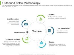 B To B Marketing Outbound Sales Methodology Ppt Powerpoint Ideas Template