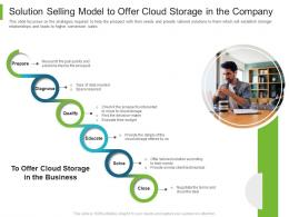 B To B Marketing Solution Selling Model To Offer Cloud Storage In The Company Ppt Icon