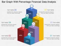 ba Bar Graph With Percentage Financial Data Analysis Flat Powerpoint Design