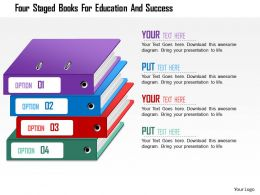 Ba Four Staged Books For Education And Success Powerpoint Templets