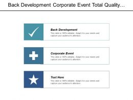 Back Development Corporate Event Total Quality Management Marketing Support Cpb