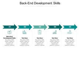 Back End Development Skills Ppt Powerpoint Presentation File Display Cpb