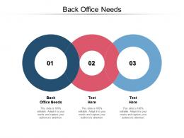 Back Office Needs Ppt Powerpoint Presentation Infographic Template Styles Cpb