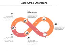 Back Office Operations Ppt Powerpoint Presentation Styles Format Ideas Cpb