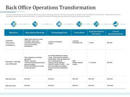 Back Office Operations Transformation Bank Operations Transformation Ppt Inspiration File