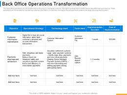 Back Office Operations Transformation Implementing Digital Solutions In Banking Ppt Summary