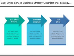 Back Office Service Business Strategy Organizational Strategy Information Strategy