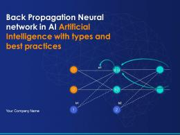 Back Propagation Neural Network In AI Artificial Intelligence With Types And Best Practices