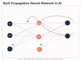 Back Propagation Neural Network In AI B2 Powerpoint Presentation Gridlines