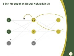 Back Propagation Neural Network In AI M564 Ppt Powerpoint Presentation File Microsoft