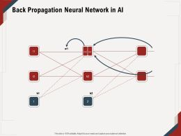 Back Propagation Neural Network In AI M643 Ppt Powerpoint Presentation File Show