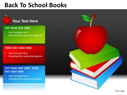 Back To School Books Powerpoint Presentation Slides DB