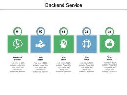 Backend Service Ppt Powerpoint Presentation Portfolio Show Cpb