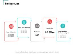 Background Annual Sales Ppt Powerpoint Presentation Summary Layouts