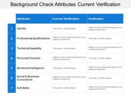 Background Check Attributes Current Verification