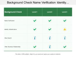 Background Check Name Verification Identity Authentication