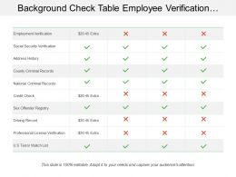 Background Check Table Employee Verification Credit Check