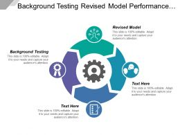Background Testing Revised Model Performance Monitoring Access Channel