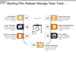 Backlog Plan Release Manage Team Track Progress
