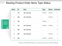 Backlog Product Order Items Type Status
