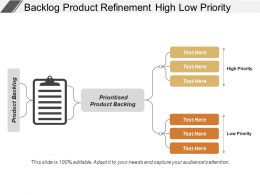 Backlog Product Refinement High Low Priority
