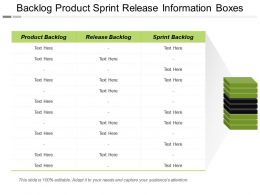 Backlog Product Sprint Release Information Boxes