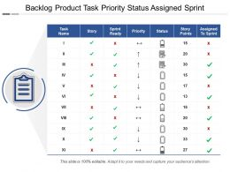 Backlog Product Task Priority Status Assigned Sprint