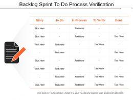 Backlog Sprint To Do Process Verification