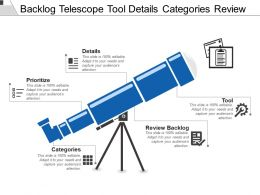 Backlog Telescope Tool Details Categories Review
