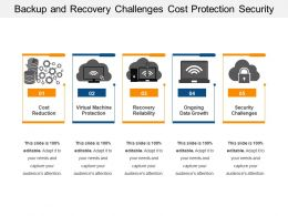 Backup And Recovery Challenges Cost Protection Security