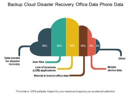 Backup Cloud Disaster Recovery Office Data Phone Data
