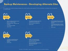 Backup Maintenance Developing Alternate Sites Infrastructure Facility Pp Guide