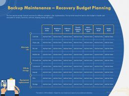 Backup Maintenance Recovery Budget Planning Equipment Replacement Ppt Ideas