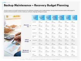 Backup Maintenance Recovery Budget Planning Storage Ppt Gallery