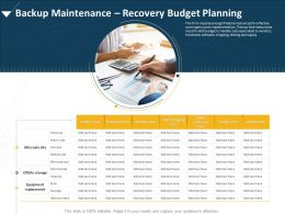 Backup Maintenance Recovery Budget Planning Testing Costs Ppt Presentation Outline