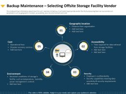 Backup Maintenance Selecting Offsite Storage Facility Vendor Retrieval Powerpoint Layouts