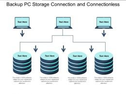 Backup Pc Storage Connection And Connectionless