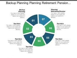 Backup Planning Planning Retirement Pension Succession Planning Participative Management Cpb