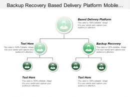 Backup Recovery Based Delivery Platform Mobile Device Management