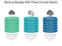 Backup Storage With Three Circular Stacks