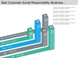 Bad Corporate Social Responsibility Business Strategy Portfolio Management Cpb